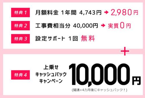 NURO光 キャンペーン3月